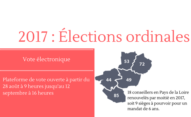 2017_elections_ordinales.png