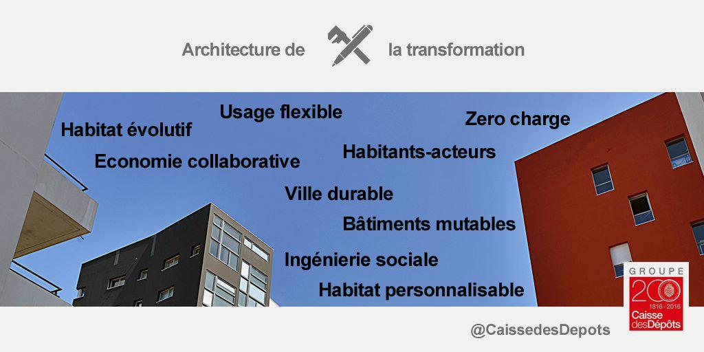 Appel à projets « Architecture de la Transformation »