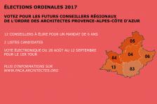 Élections 2017 PACA