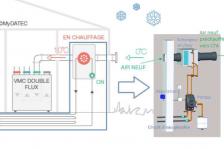 screenshot_2020-09-07_annexe_arrete_rt2012_puits_hydrauliques_-_trel2006771a_annexe_arrete_du_07_07_2020_pdf.png