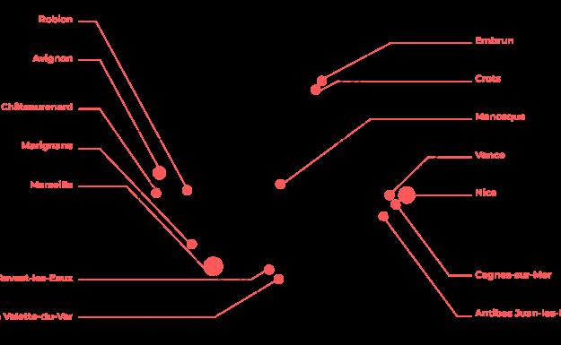 Représentativité des conseillers ordinaux en PACA - 2021-2024