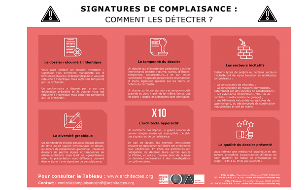CROA HDF Affiche signatures de complaisance